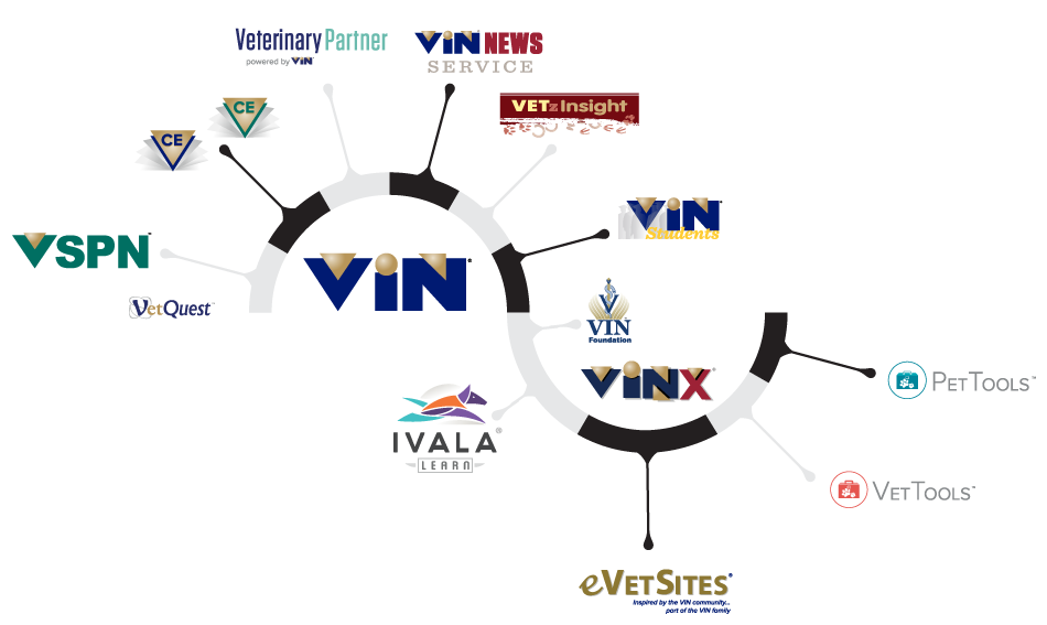 VIN Family Map